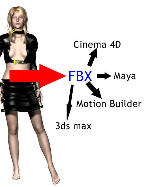 pCharacter2FBX by: Markcus Dunn, 3D Models by Daz 3D