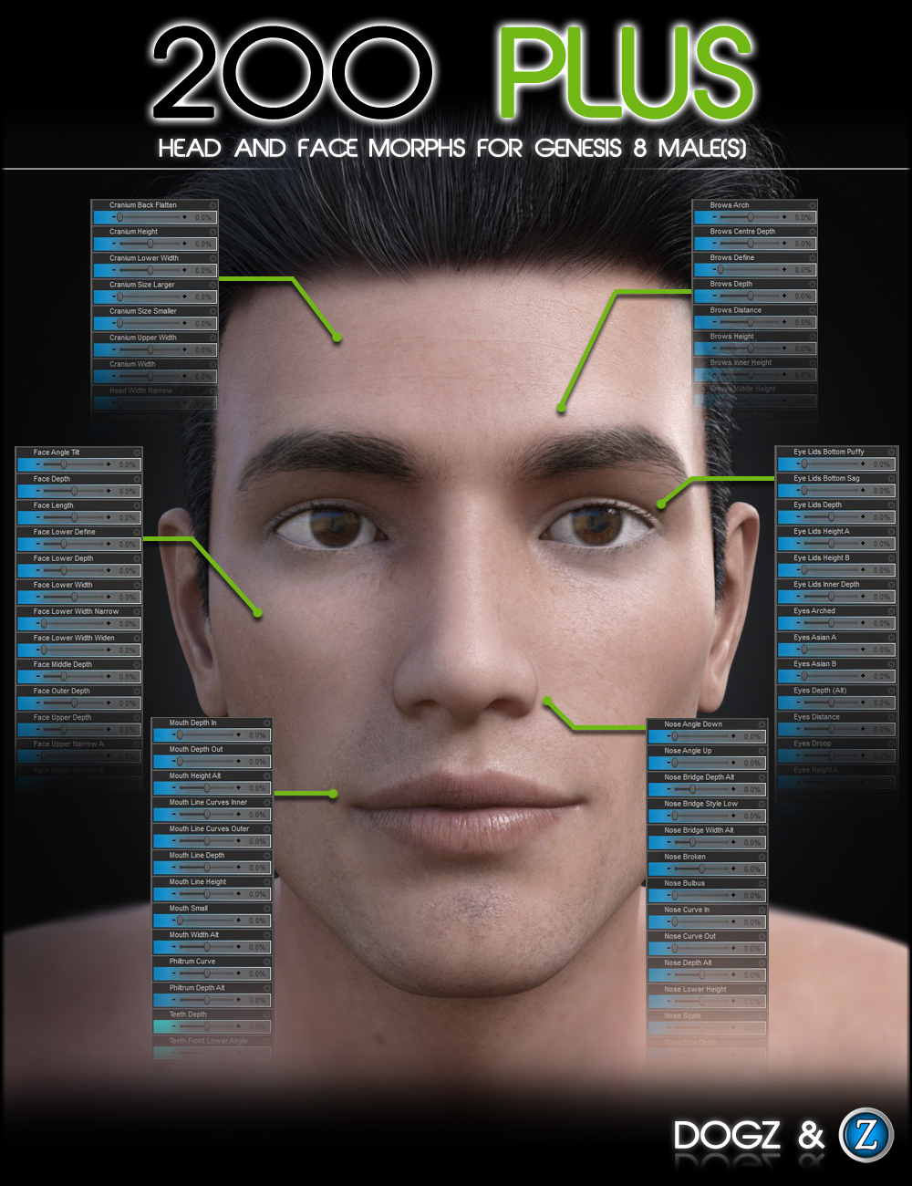200 Plus Head and Face Morphs for Genesis 8 Male(s) by: Zev0Dogz, 3D Models by Daz 3D